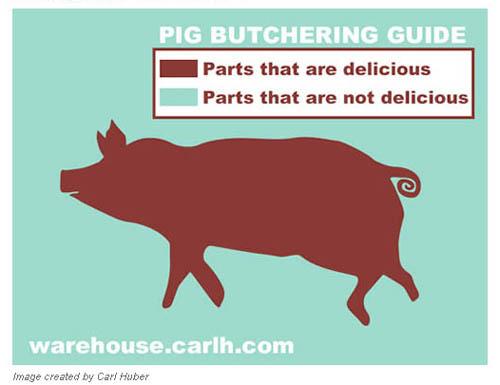 pig-butchering-guide02